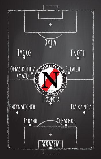 Axies Soccer Board 2