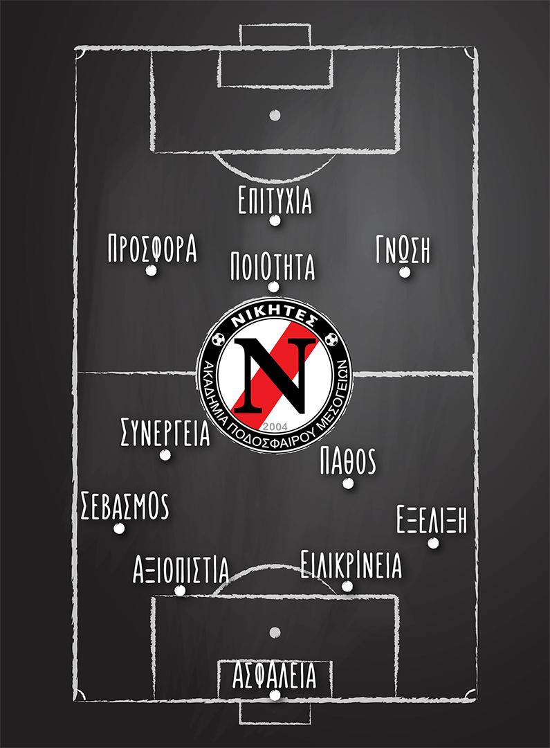 11άδα Αξιών - Νικητές FC - Καλλιεργούμε τη νοοτροπία του Νικητή! - Γέρακας, Παλλήνη